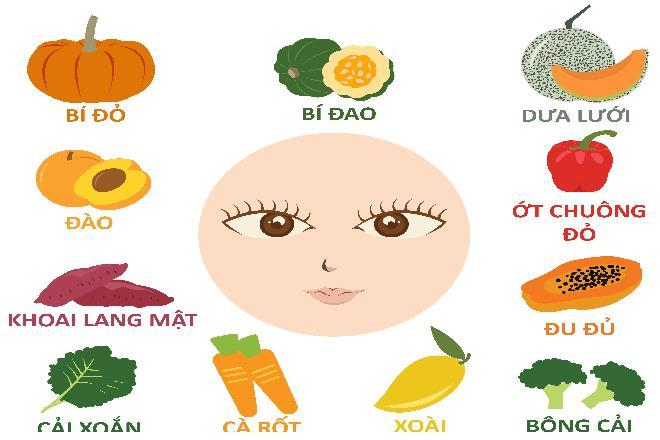 thực phẩm sáng mắt cho trẻ