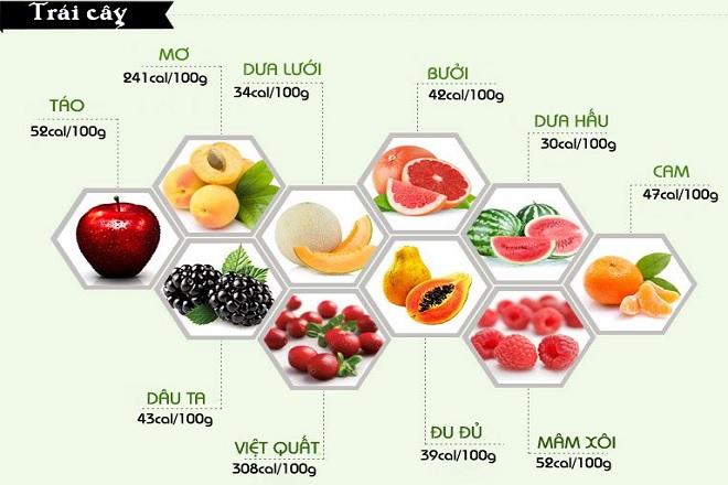 trái cây giúp giảm vòng 3 sau sinh