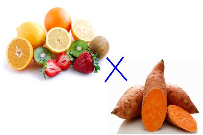 thực phẩm kỵ nhau gồm khoai lang và trái cây chua