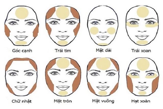 tạo khối cho khuôn mặt trước khi trang điểm