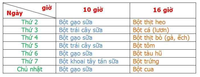 thuc-don-an-dam-be-9-thang-tuoi
