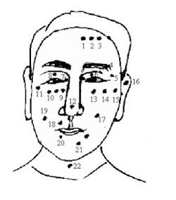 Ý nghĩa nốt ruồi trên cơ thể nam giới